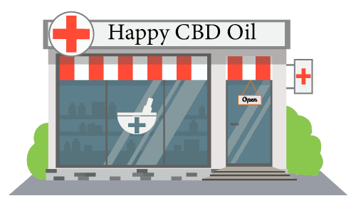 happy-cbd-oil-storefront
